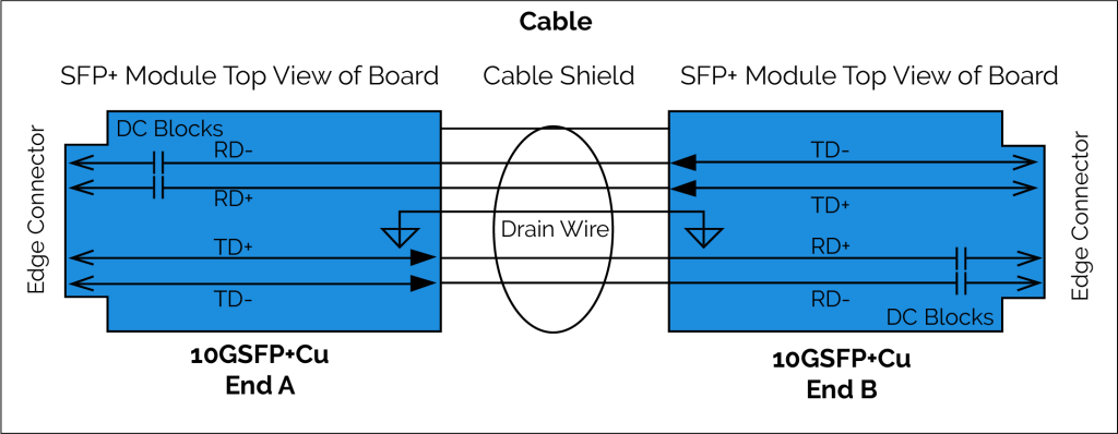 DAC Diagram | FluxLight