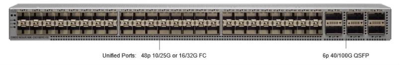Cisco Nexus 93180YC-FX