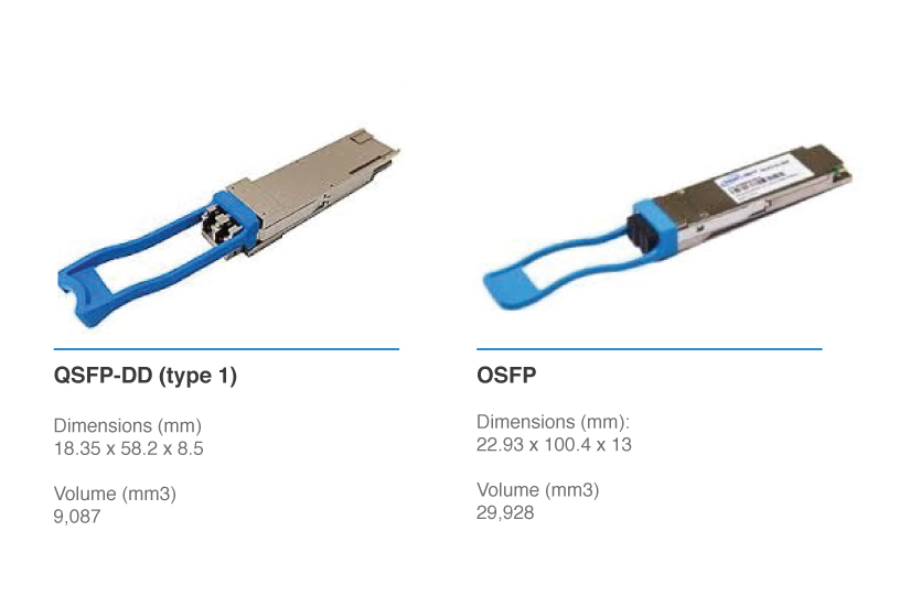 400G Form Factors | QSFP, QSFP-DD